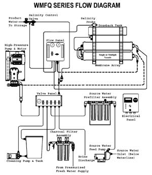 3 phase motor configurations 3 phase systems wiring